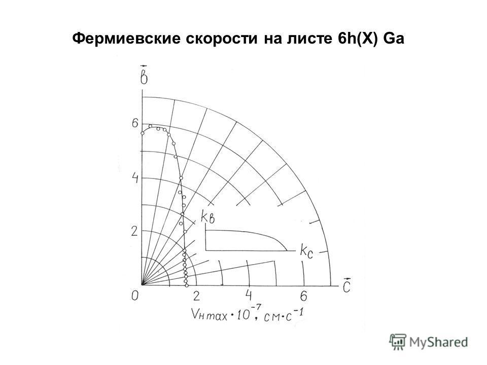 Фермиевские скорости на листе 6h(X) Ga