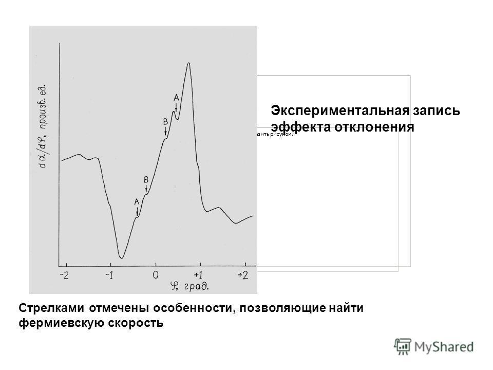 Стрелками отмечены особенности, позволяющие найти фермиевскую скорость Экспериментальная запись эффекта отклонения