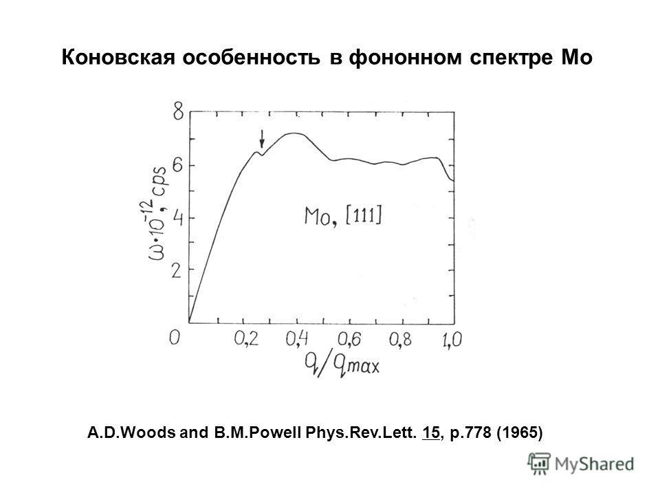 A.D.Woods and B.M.Powell Phys.Rev.Lett. 15, p.778 (1965) Коновская особенность в фононном спектре Mo