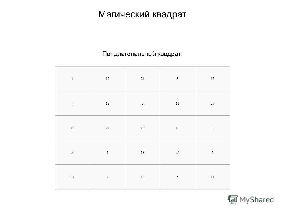 Магический квадрат Пандиагональный квадрат. 11524817 91821125 122110193 20413226 23716514