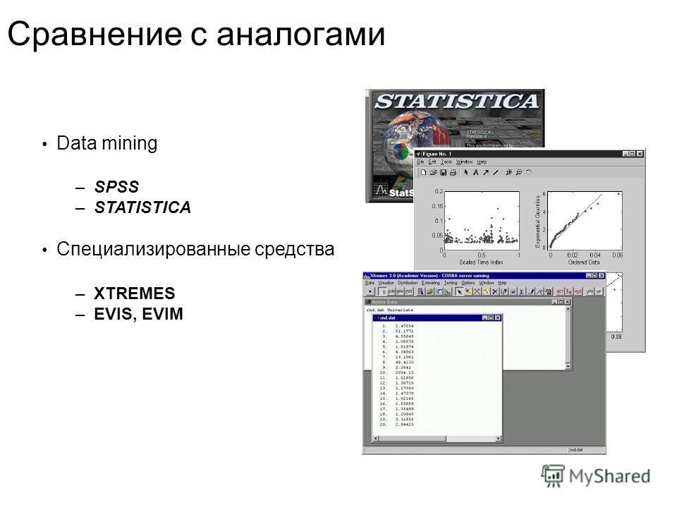 Сравнение с аналогами Data mining – SPSS – STATISTICA Специализированные средства – XTREMES – EVIS, EVIM