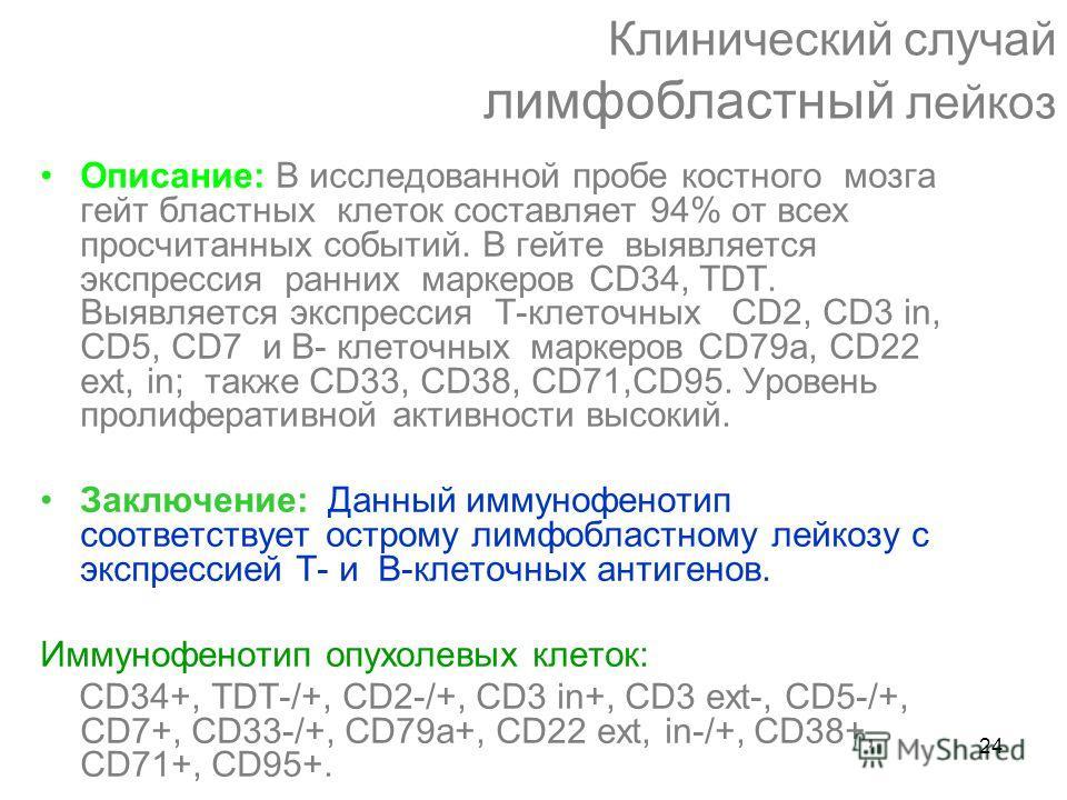 24 Описание: В исследованной пробе костного мозга гейт бластных клеток составляет 94% от всех просчитанных событий. В гейте выявляется экспрессия ранних маркеров CD34, TDT. Выявляется экспрессия Т-клеточных СD2, СD3 in, СD5, СD7 и В- клеточных маркер