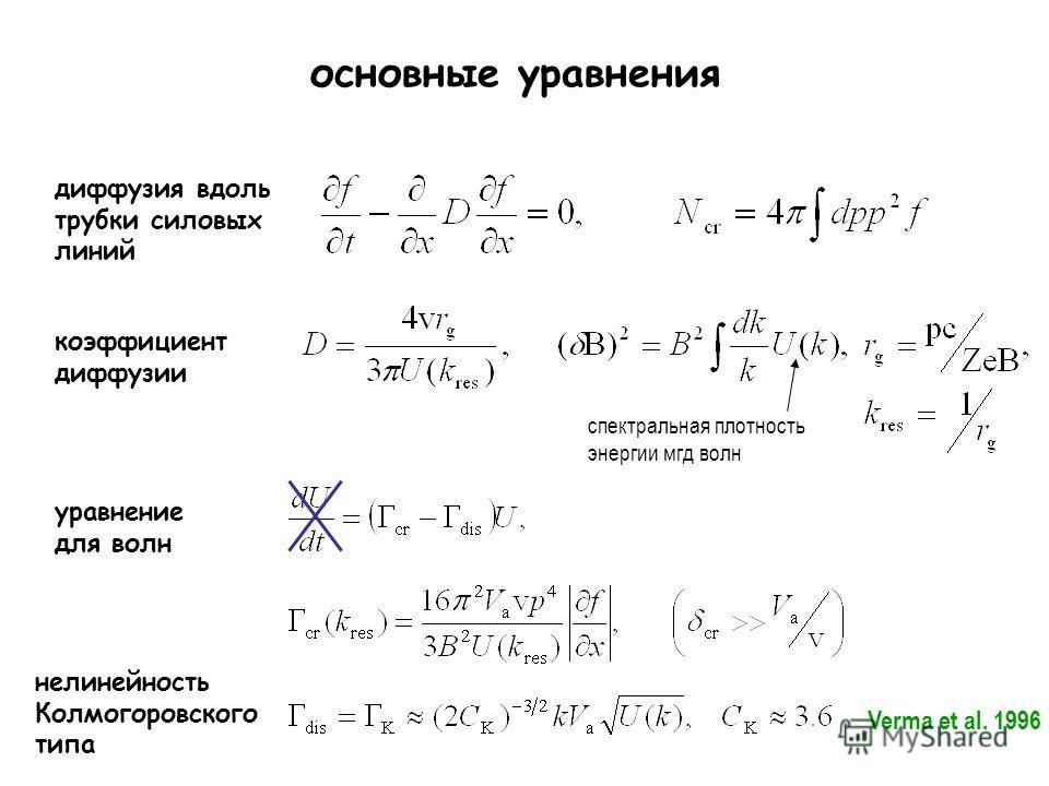 основные уравнения диффузия вдоль трубки силовых линий коэффициент диффузии уравнение для волн спектральная плотность энергии мгд волн Verma et al. 1996 нелинейность Колмогоровского типа