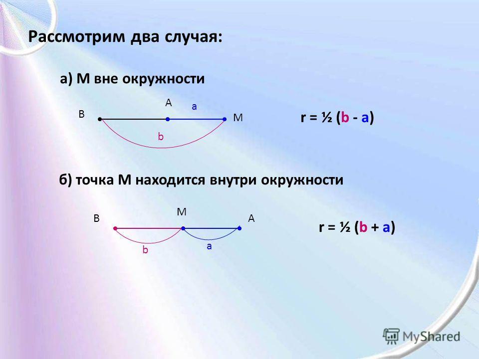 Рассмотрим два случая: а) M вне окружности б) точка M находится внутри окружности A B M a b r = ½ (b - a) AB M a b r = ½ (b + a)