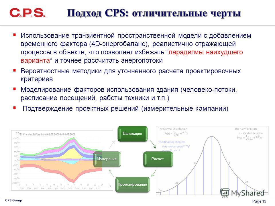 Page 15 CPS Group Использование транзиентной пространственной модели с добавлением временного фактора (4D-энергобаланс), реалистично отражающей процессы в объекте, что позволяет избежать парадигмы наихудшего варианта и точнее рассчитать энергопотоки