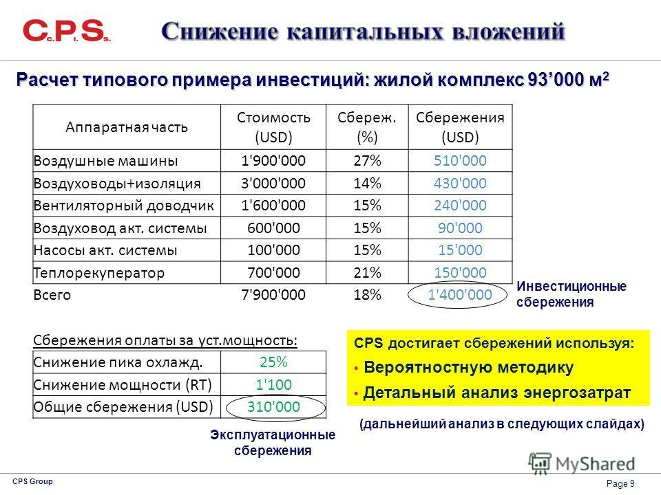 Page 9 CPS Group Аппаратная часть Стоимость (USD) Сбереж. (%) Сбережения (USD) Воздушные машины1'900'00027%510'000 Воздуховоды+изоляция3'000'00014%430'000 Вентиляторный доводчик1'600'00015%240'000 Воздуховод акт. системы600'00015%90'000 Насосы акт. с
