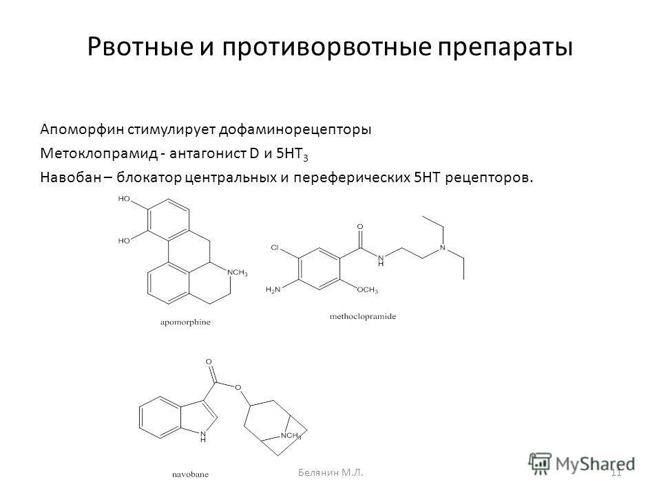 Рвотные и противорвотные препараты Апоморфин стимулирует дофаминорецепторы Метоклопрамид - антагонист D и 5HT 3 Навобан – блокатор центральных и переферических 5HT рецепторов. 11Белянин М.Л.