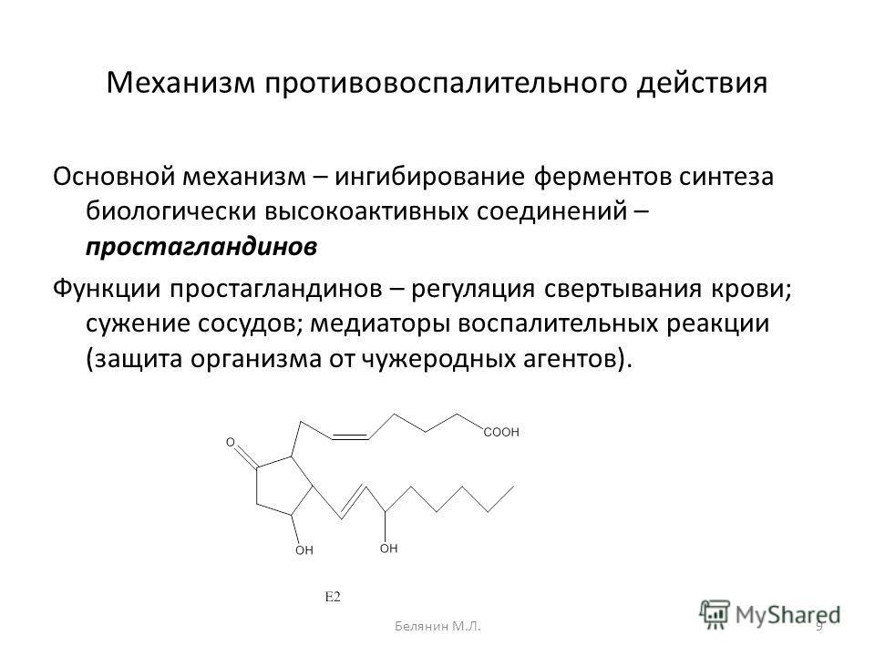 Механизм противовоспалительного действия Основной механизм – ингибирование ферментов синтеза биологически высокоактивных соединений – простагландинов Функции простагландинов – регуляция свертывания крови; сужение сосудов; медиаторы воспалительных реа
