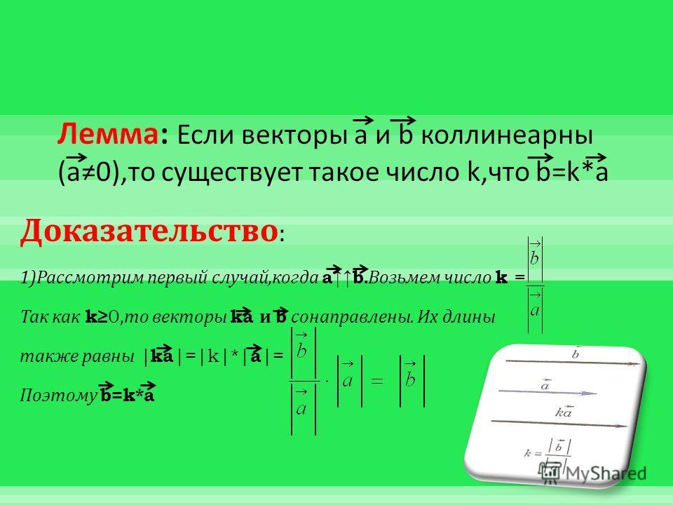 Доказательство : 1) Рассмотрим первый случай, когда ab. Возьмем число k = Так как k 0, то векторы ka и b сонаправлены. Их длины также равны | ka |=|k|*| a |= Поэтому b=k*a