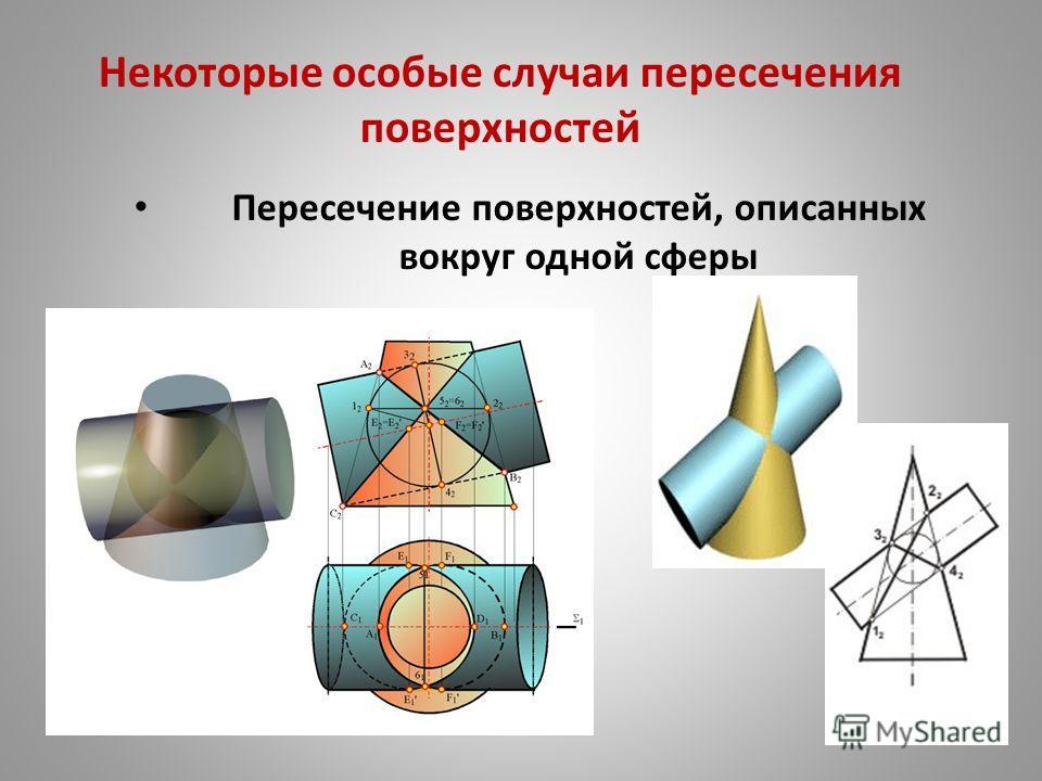 Пересечение поверхностей, описанных вокруг одной сферы Некоторые особые случаи пересечения поверхностей
