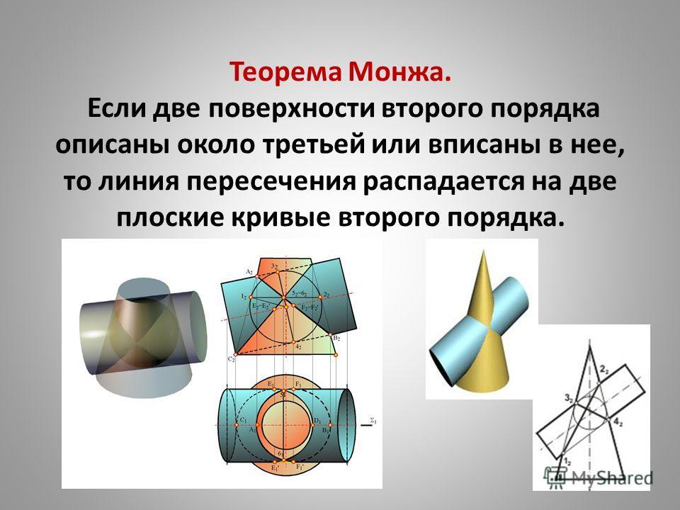 Теорема Монжа. Если две поверхности второго порядка описаны около третьей или вписаны в нее, то линия пересечения распадается на две плоские кривые второго порядка.