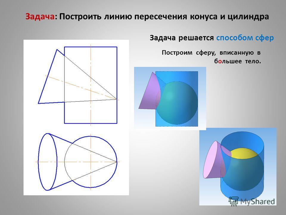 Задача: Построить линию пересечения конуса и цилиндра Задача решается способом сфер Построим сферу, вписанную в большее тело.