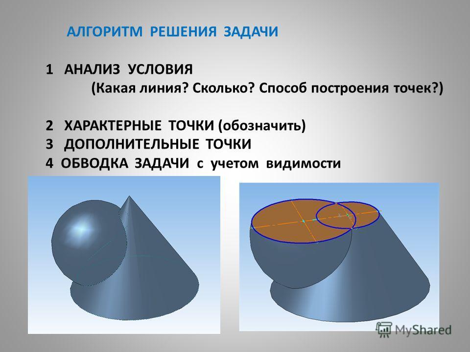 АЛГОРИТМ РЕШЕНИЯ ЗАДАЧИ 1 АНАЛИЗ УСЛОВИЯ (Какая линия? Сколько? Способ построения точек?) 2 ХАРАКТЕРНЫЕ ТОЧКИ (обозначить) 3 ДОПОЛНИТЕЛЬНЫЕ ТОЧКИ 4 ОБВОДКА ЗАДАЧИ с учетом видимости