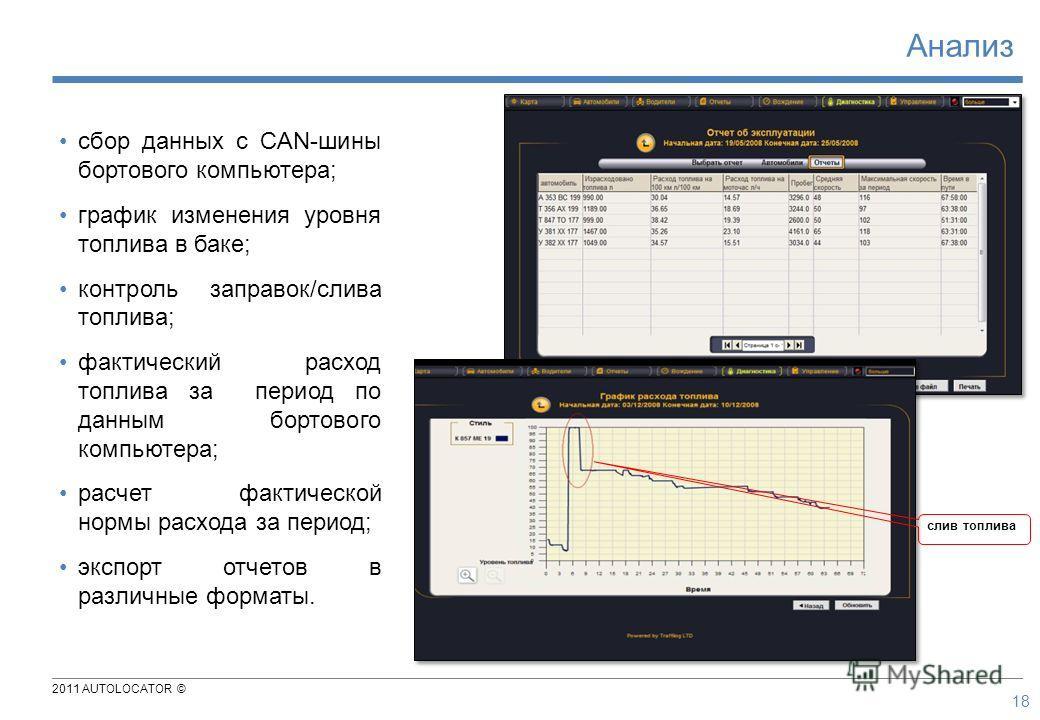 2011 AUTOLOCATOR © сбор данных с CAN-шины бортового компьютера; график изменения уровня топлива в баке; контроль заправок/слива топлива; фактический расход топлива за период по данным бортового компьютера; расчет фактической нормы расхода за период;