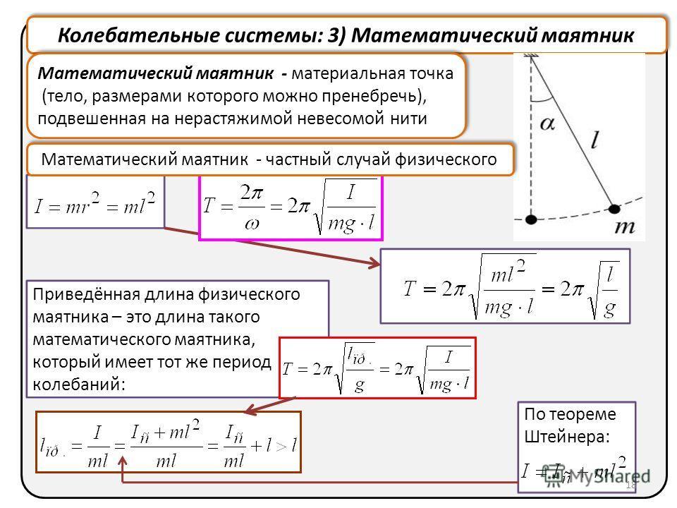 Колебательные системы: 3) Математический маятник Математический маятник - материальная точка (тело, размерами которого можно пренебречь), подвешенная на нерастяжимой невесомой нити Математический маятник - материальная точка (тело, размерами которого