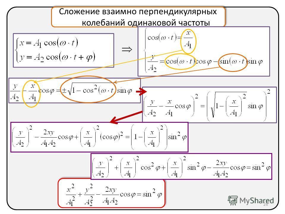 Сложение взаимно перпендикулярных колебаний одинаковой частоты 26