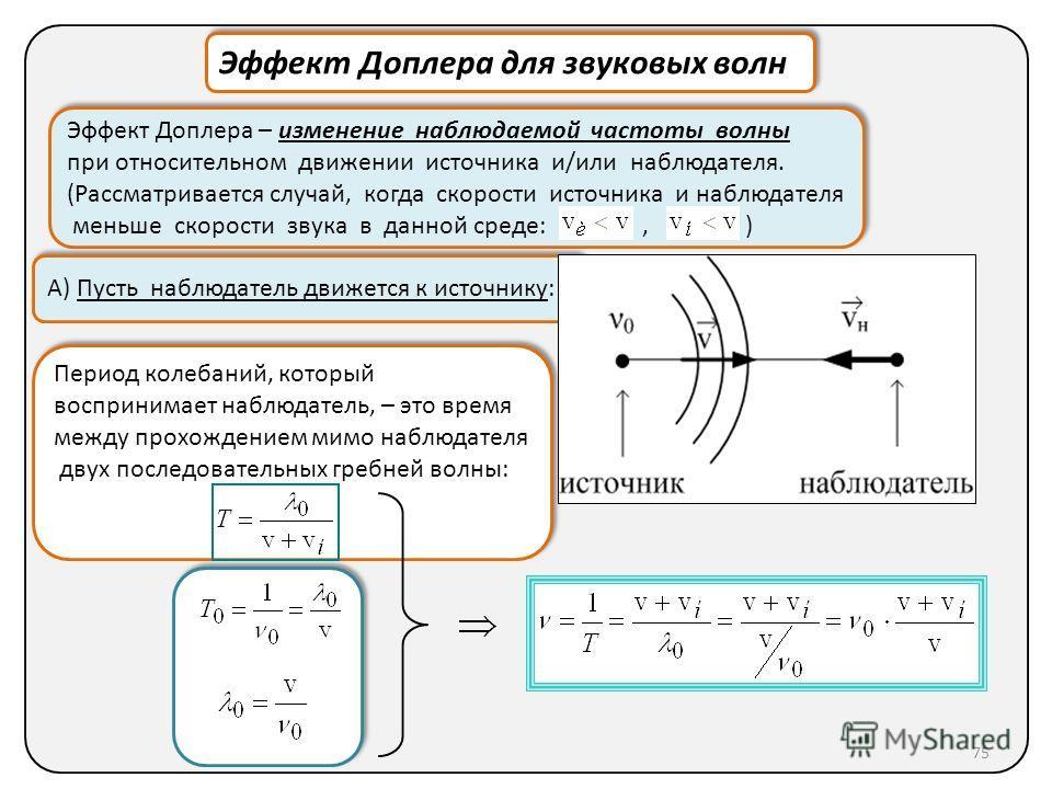 Эффект Доплера для звуковых волн Эффект Доплера – изменение наблюдаемой частоты волны при относительном движении источника и/или наблюдателя. (Рассматривается случай, когда скорости источника и наблюдателя меньше скорости звука в данной среде:, ) Эфф
