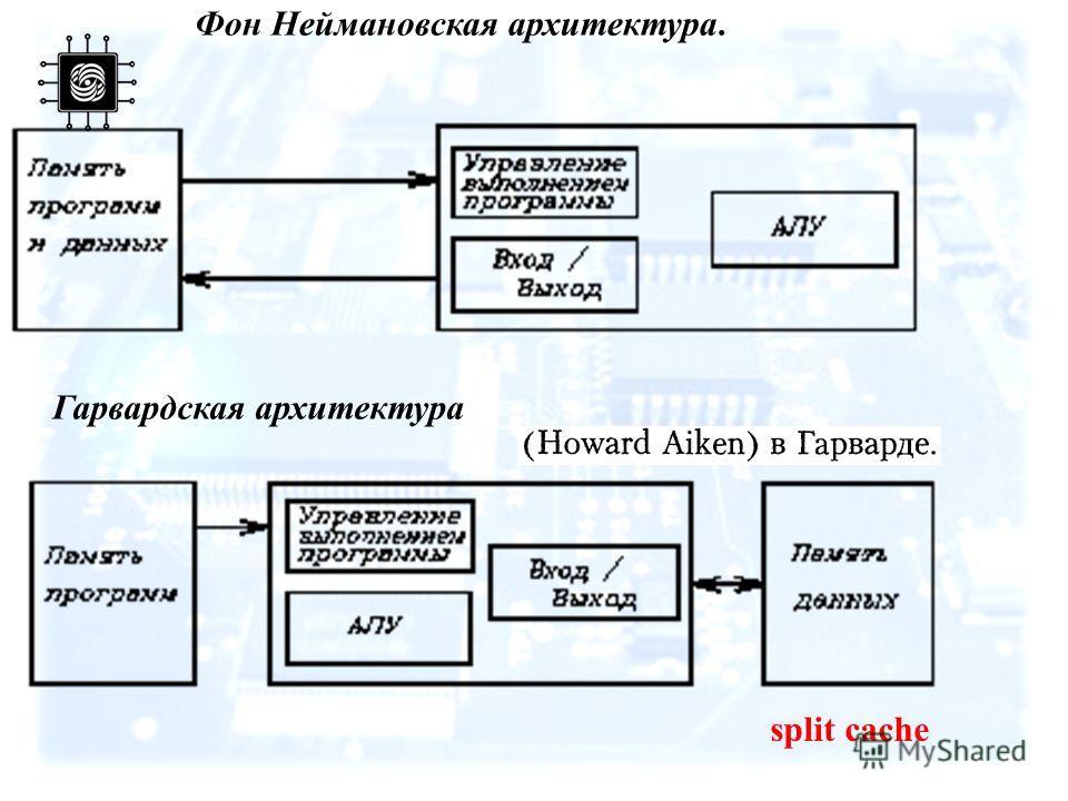 Фон Неймановская архитектура. Гарвардская архитектура split cache