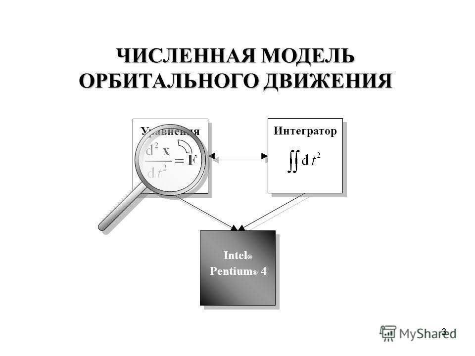 3 Intel ® Pentium ® 4 ЧИСЛЕННАЯ МОДЕЛЬ ОРБИТАЛЬНОГО ДВИЖЕНИЯ Уравнения Интегратор