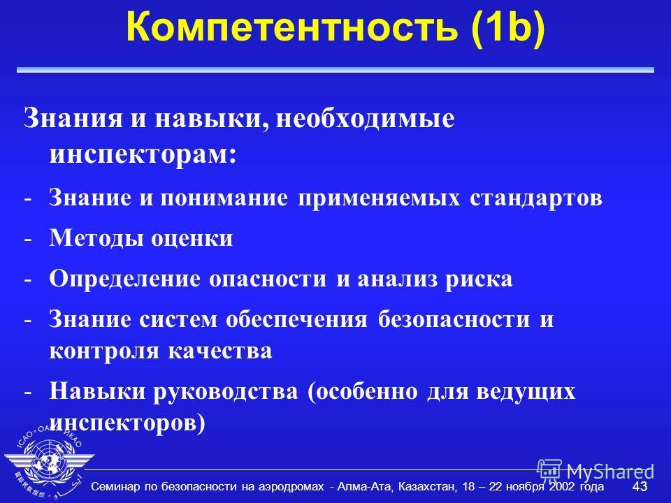 Семинар по безопасности на аэродромах - Алма-Ата, Казахстан, 18 – 22 ноября 2002 года 43 Компетентность (1b) Знания и навыки, необходимые инспекторам: -Знание и понимание применяемых стандартов -Методы оценки -Определение опасности и анализ риска -Зн