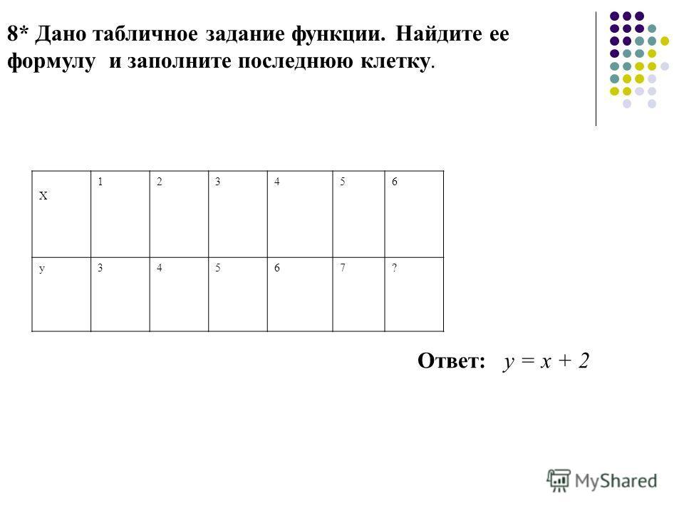 8* Дано табличное задание функции. Найдите ее формулу и заполните последнюю клетку. Х 123456 у34567? Ответ: у = х + 2