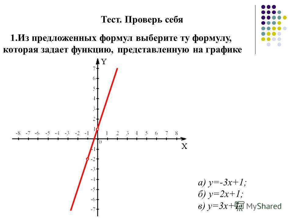 Тест. Проверь себя 1.Из предложенных формул выберите ту формулу, которая задает функцию, представленную на графике а) у=-3х+1; б) у=2х+1; в) у=3х+1.
