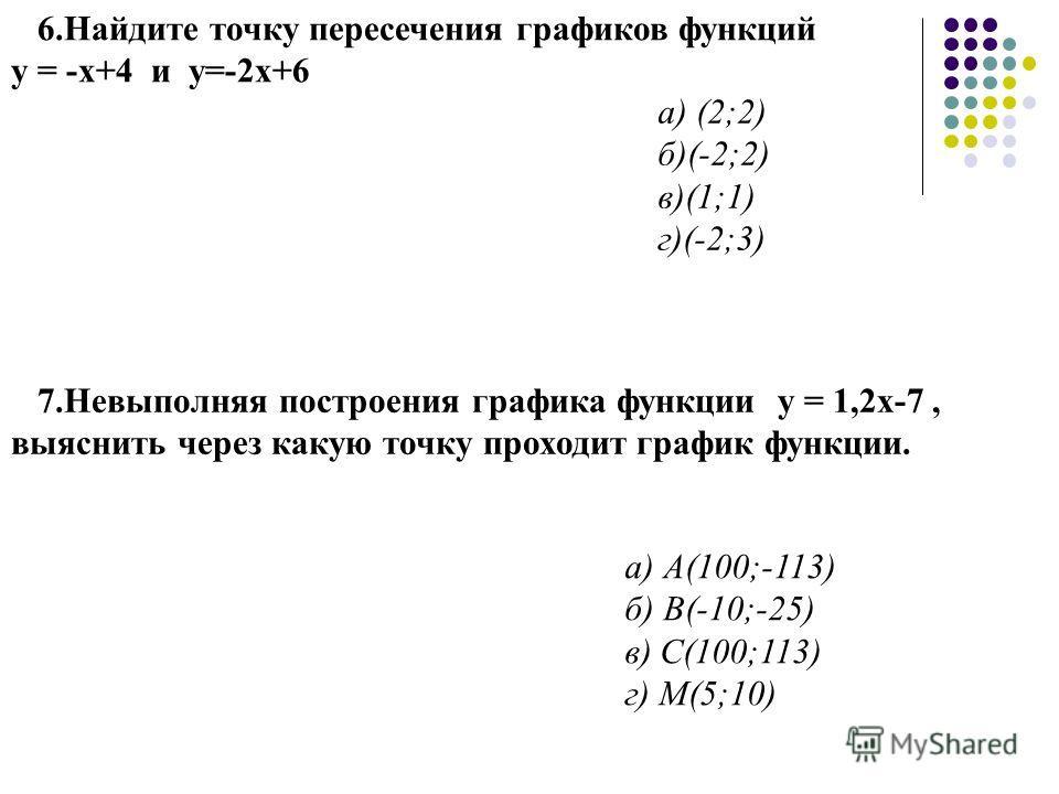 6.Найдите точку пересечения графиков функций у = -х+4 и у=-2х+6 а) (2;2) б)(-2;2) в)(1;1) г)(-2;3) 7.Невыполняя построения графика функции у = 1,2х-7, выяснить через какую точку проходит график функции. а) А(100;-113) б) В(-10;-25) в) С(100;113) г) М