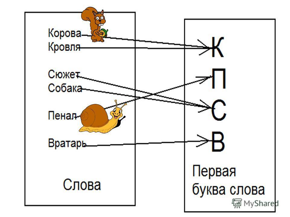 Презентация на тему Муниципальное общеобразовательное учреждение  6 Понятие линейной функции её график свойства Линейной функцией называется функция которую можно задать формулой вида y kx b где x независимая