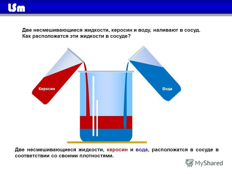 Керосин Вода Две несмешивающиеся жидкости, керосин и воду, наливают в сосуд. Как расположатся эти жидкости в сосуде? Две несмешивающиеся жидкости, керосин и вода, расположатся в сосуде в соответствии со своими плотностями.