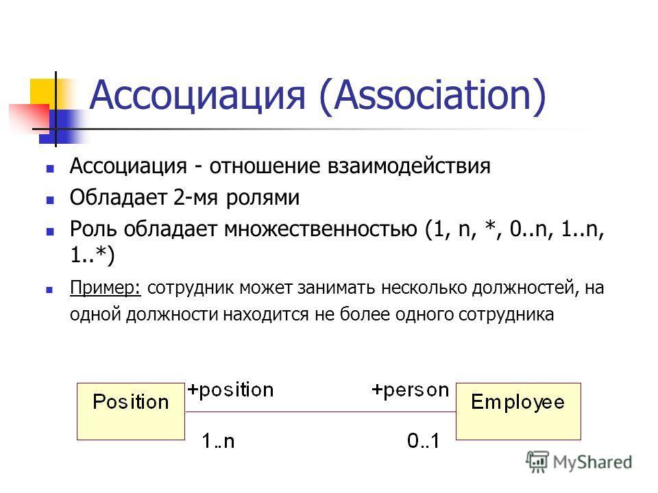 Ассоциация (Association) Ассоциация - отношение взаимодействия Обладает 2-мя ролями Роль обладает множественностью (1, n, *, 0..n, 1..n, 1..*) Пример: сотрудник может занимать несколько должностей, на одной должности находится не более одного сотрудн