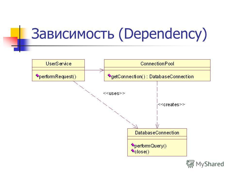 Зависимость (Dependency)