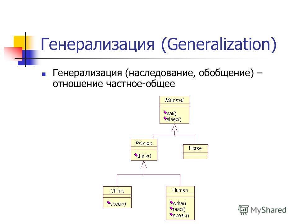 Генерализация (Generalization) Генерализация (наследование, обобщение) – отношение частное-общее