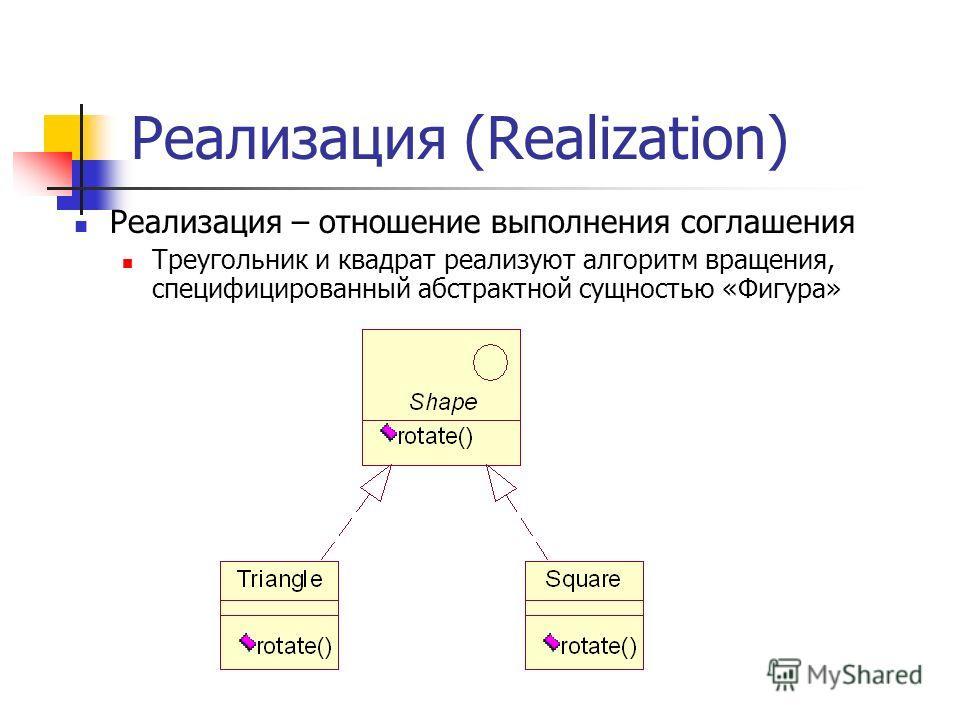 Реализация (Realization) Реализация – отношение выполнения соглашения Треугольник и квадрат реализуют алгоритм вращения, специфицированный абстрактной сущностью «Фигура»