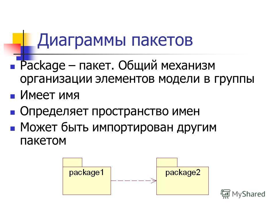 Диаграммы пакетов Package – пакет. Общий механизм организации элементов модели в группы Имеет имя Определяет пространство имен Может быть импортирован другим пакетом