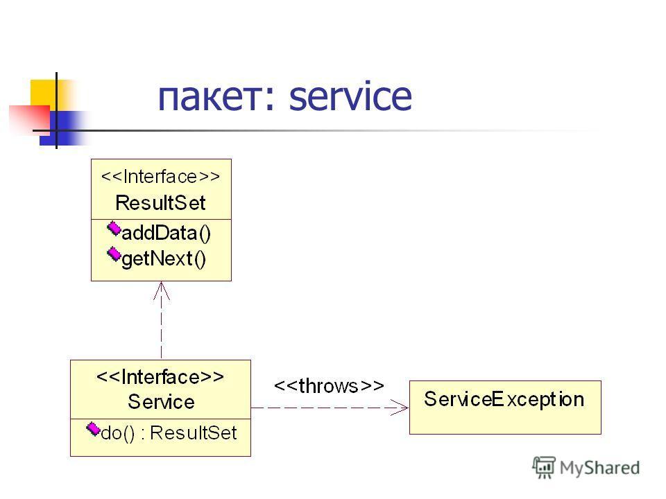 пакет: service