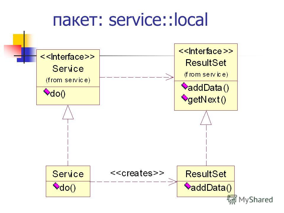 пакет: service::local