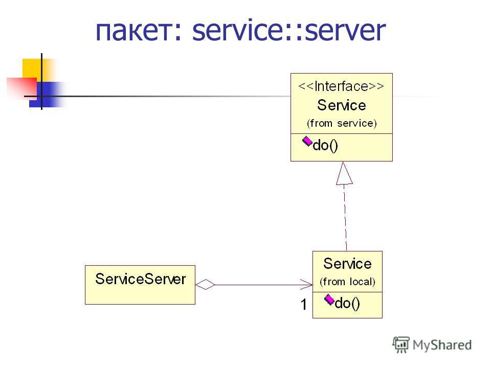 пакет: service::server