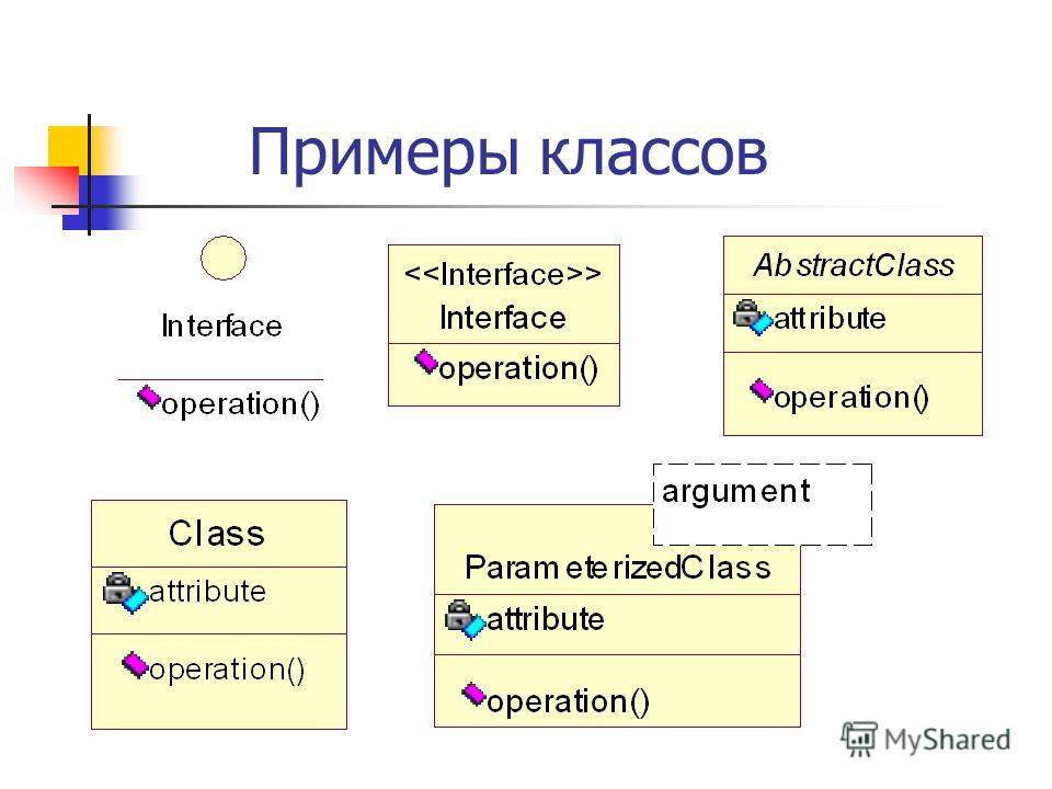 Примеры классов