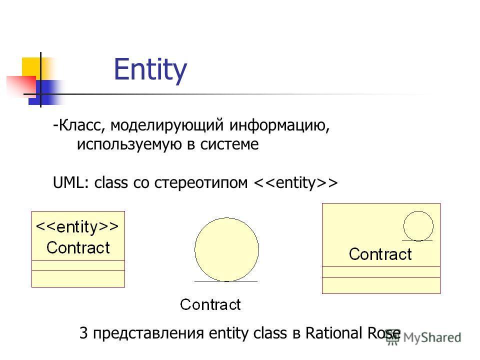 Entity -Класс, моделирующий информацию, используемую в системе UML: class со стереотипом > 3 представления entity class в Rational Rose