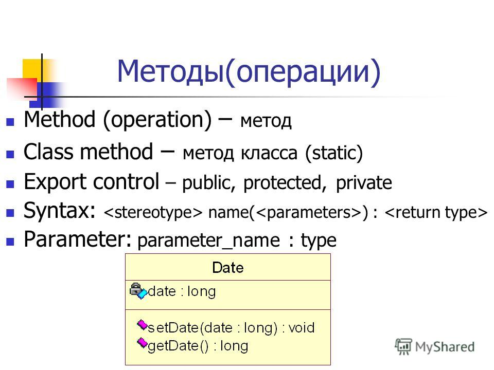 Методы(операции) Method (operation) – метод Class method – метод класса (static) Export control – public, protected, private Syntax: name( ) : Parameter: parameter_name : type