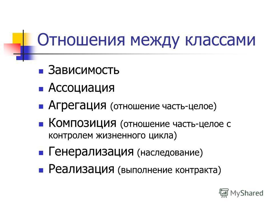 Отношения между классами Зависимость Ассоциация Агрегация (отношение часть-целое) Композиция (отношение часть-целое c контролем жизненного цикла) Генерализация (наследование) Реализация (выполнение контракта)