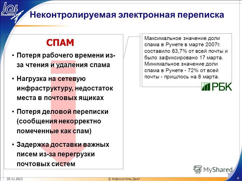 25.11.2013 6 © Инфосистемы Джет СПАМ Максимальное значение доли спама в Рунете в марте 2007г. составило 83,7% от всей почты и было зафиксировано 17 марта. Минимальное значение доли спама в Рунете - 72% от всей почты - пришлось на 8 марта. Потеря рабо