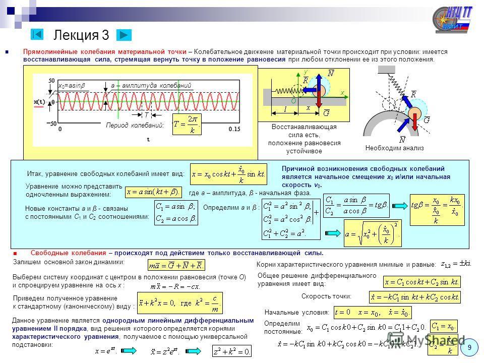 Лекция 3 Прямолинейные колебания материальной точки – Колебательное движение материальной точки происходит при условии: имеется восстанавливающая сила, стремящая вернуть точку в положение равновесия при любом отклонении ее из этого положения. 9 Восст