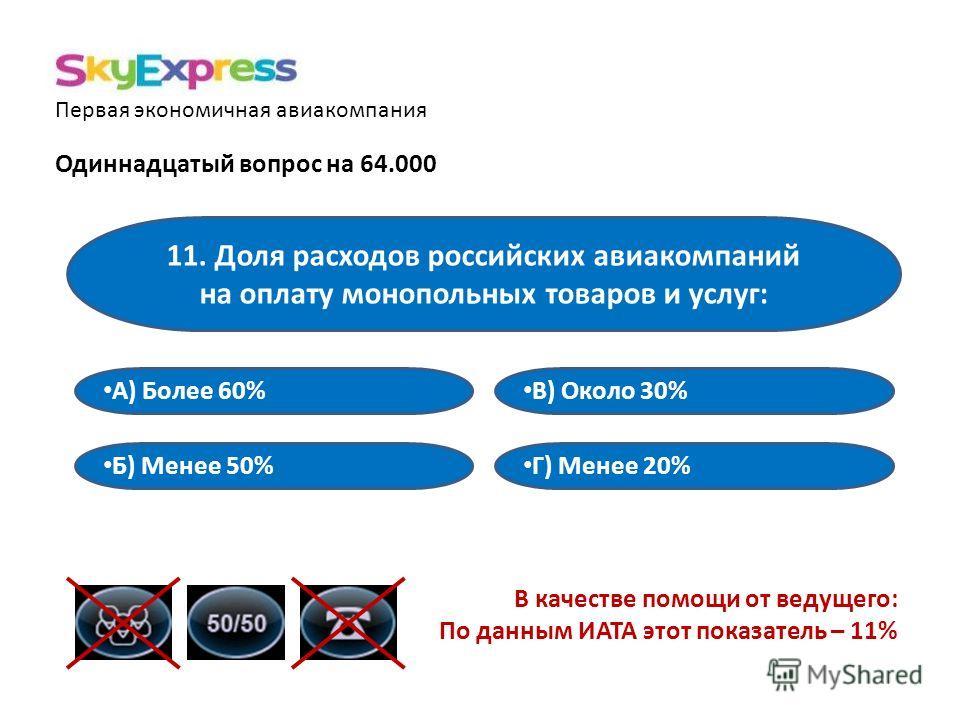 Первая экономичная авиакомпания Одиннадцатый вопрос на 64.000 11. Доля расходов российских авиакомпаний на оплату монопольных товаров и услуг: В) Около 30% А) Более 60% Б) Менее 50% Г) Менее 20% В качестве помощи от ведущего: По данным ИАТА этот пока