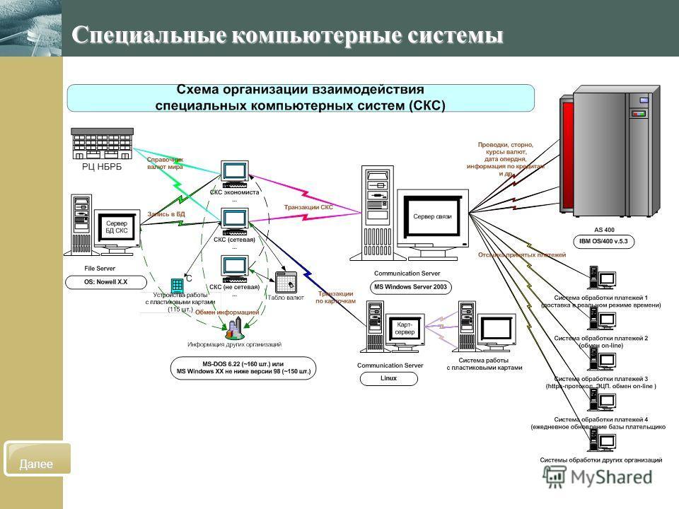 Специальные компьютерные системы Далее