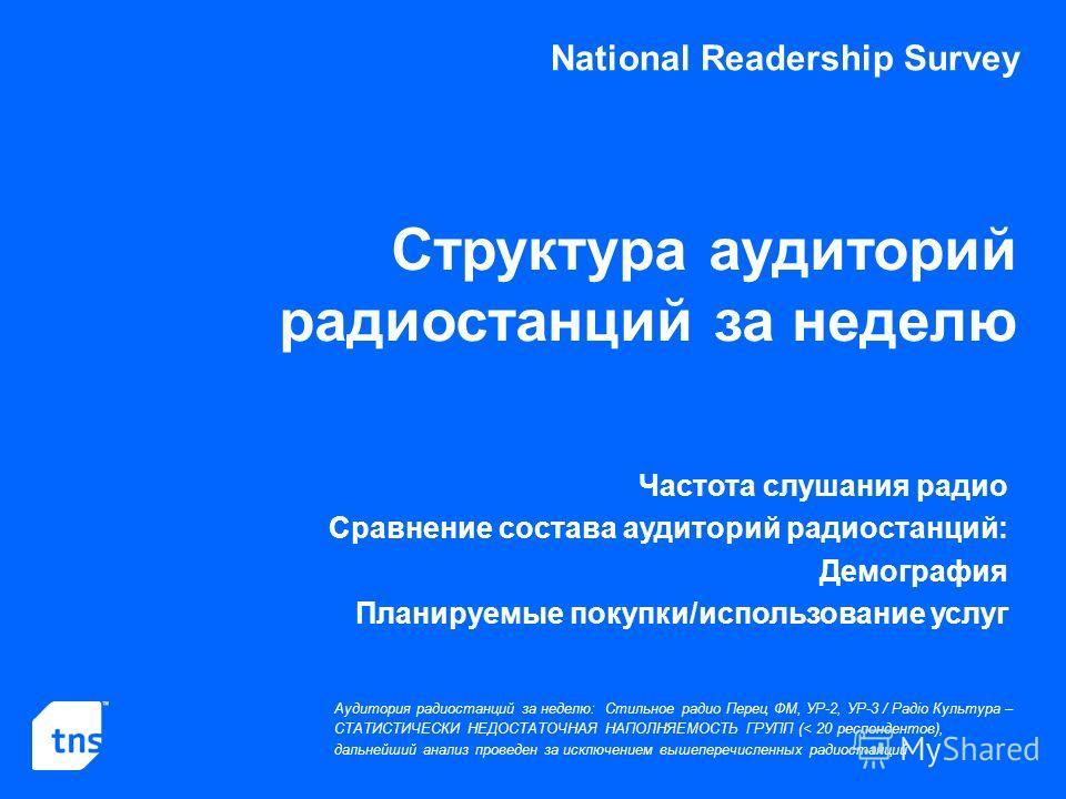 National Readership Survey Структура аудиторий радиостанций за неделю Аудитория радиостанций за неделю: Стильное радио Перец ФМ, УР-2, УР-3 / Радіо Культура – СТАТИСТИЧЕСКИ НЕДОСТАТОЧНАЯ НАПОЛНЯЕМОСТЬ ГРУПП (< 20 респондентов), дальнейший анализ пров