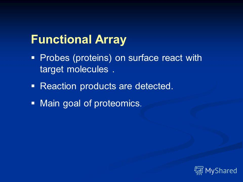 Functional Array Probes (proteins) on surface react with target molecules. Reaction products are detected. Main goal of proteomics.