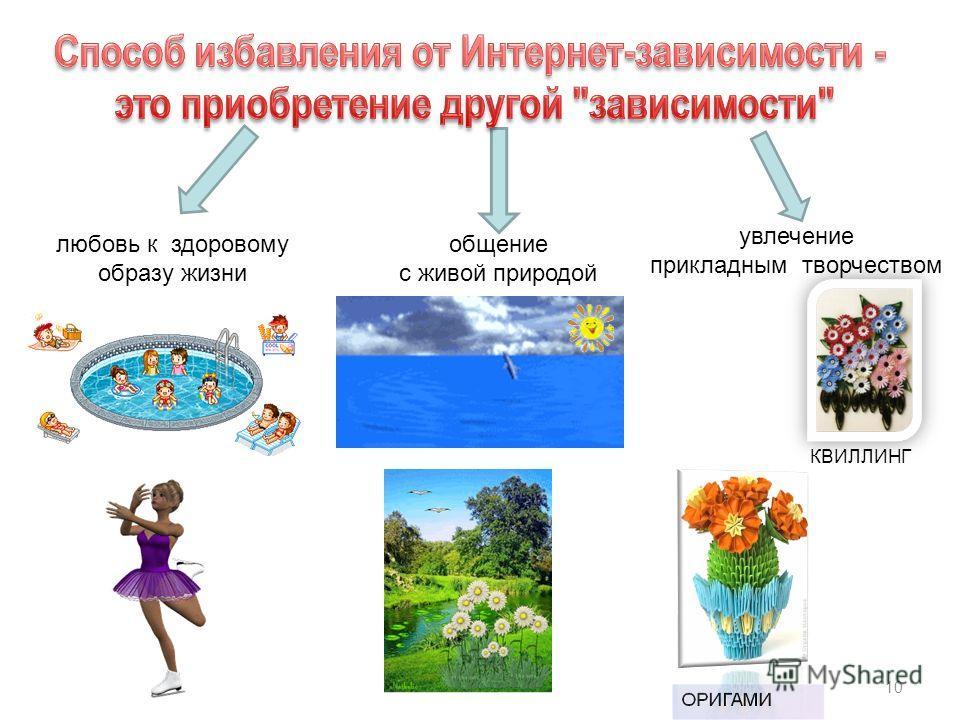 любовь к здоровому образу жизни общение с живой природой увлечение прикладным творчеством КВИЛЛИНГ 10