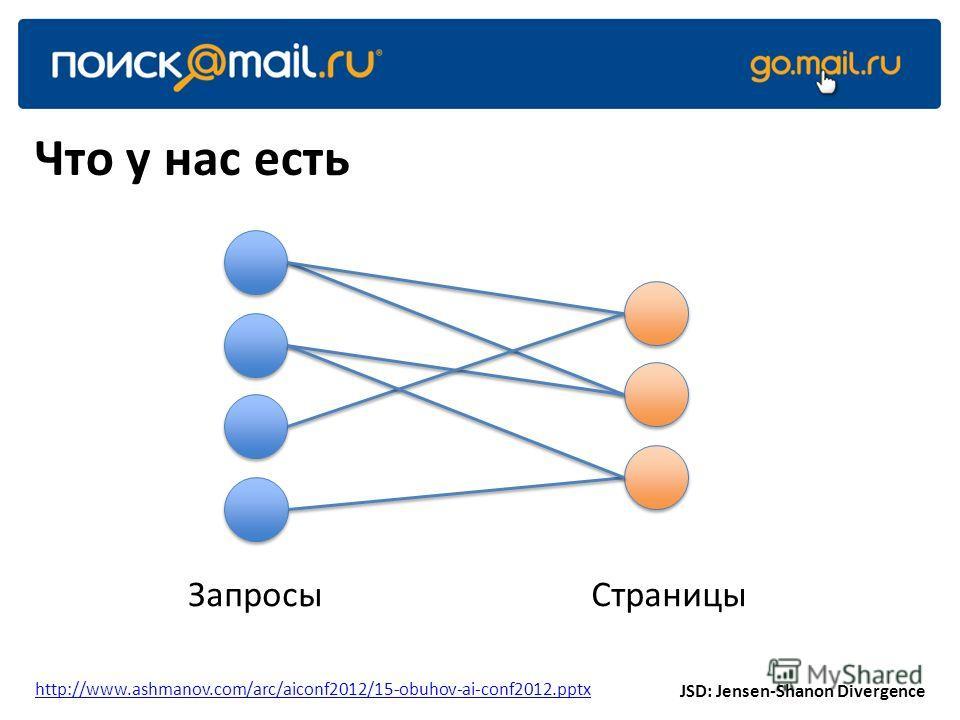 Что у нас есть ЗапросыСтраницы http://www.ashmanov.com/arc/aiconf2012/15-obuhov-ai-conf2012.pptx JSD: Jensen-Shanon Divergence
