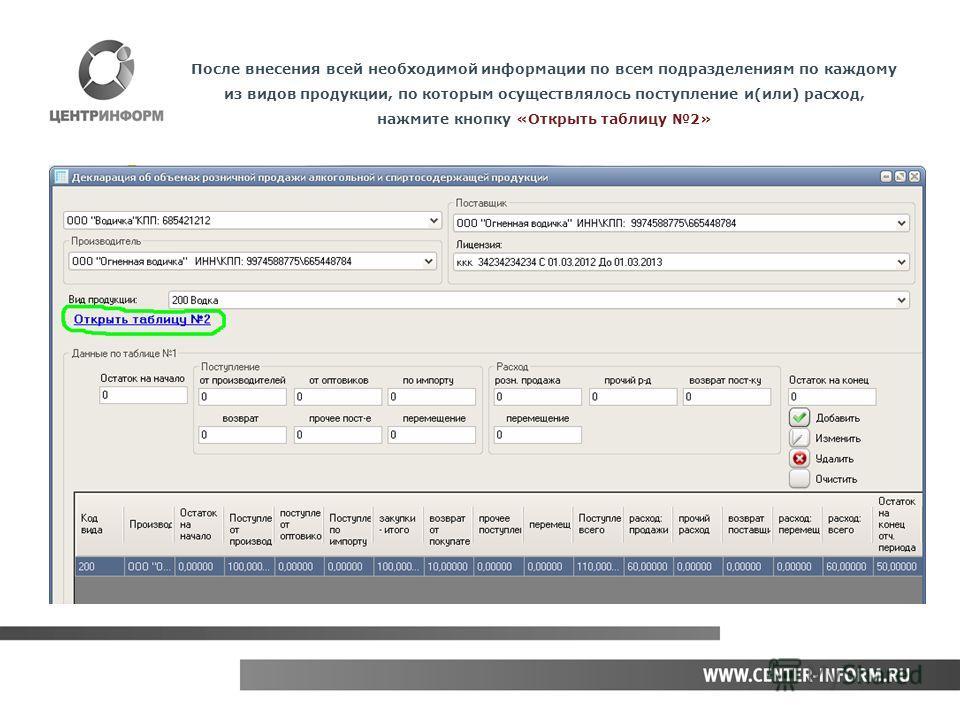 После внесения всей необходимой информации по всем подразделениям по каждому из видов продукции, по которым осуществлялось поступление и(или) расход, нажмите кнопку «Открыть таблицу 2»